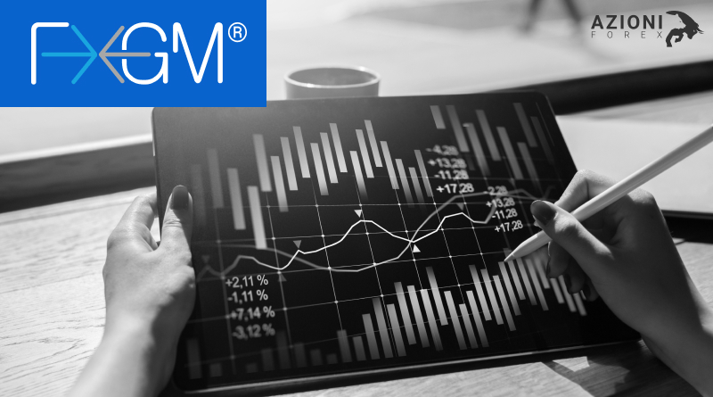 fxgm trading